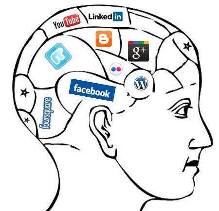 Using Psychology In Social Media