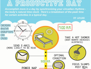 Need-to-be-more-productive-