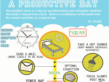 Need to be more productive?  Check out this beautiful infographic and learn how!